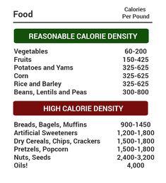 Nutrient Dense Low Calorie Foods Uk
