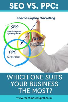 It is every company's dream to be successful and maximize profit. There are two marketing strategies worth considering — search engine optimization (SEO) and pay-per-click (PPC). #payperclick #SEO #MarketingStrategies #Digitalmarketing