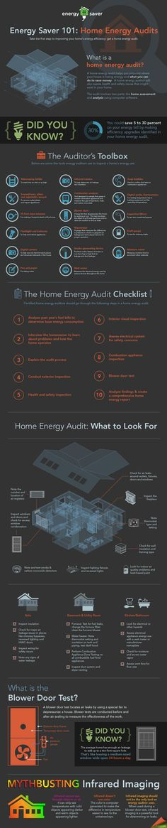 New Energy Saver 101 infographic breaks down a home energy audit, explaining what energy auditors look for and the special tools they use to determine where a home is wasting energy. Infographic by Sarah Gerrity, Energy Department. Renewable Energy, Solar Energy, Solar Power, Solar Panel Cost, Solar Panels For Home, Energy Saving Tips, Energy Saver, Energy Efficient Homes, Energy Efficiency