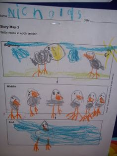 We read The Ugly Duckling and discussed what happened in the beginning, middle, and end. Kindergarten Class, Ugly Duckling, Book Week, Book Making, Being Ugly, Preschool, Activities, Books, Libros