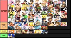 See more 'Smash Ultimate Tier Lists' images on Know Your Meme! Super Meme, Super Smash Bros Memes, Nintendo Super Smash Bros, Video Games Funny, Funny Games, Nintendo Sega, Star Fox, Nintendo Characters, Fandom Memes