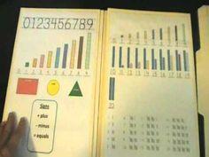 11 Math Math U See Ideas Math U See Math Homeschool Math