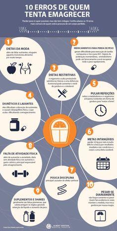 emagrecimento saudável - 10 coisas que você está fazendo errado e que te impede de emagrecer com saúde http://emagrecerrapidogarantido.com.br/emagrecimento-saudavel/