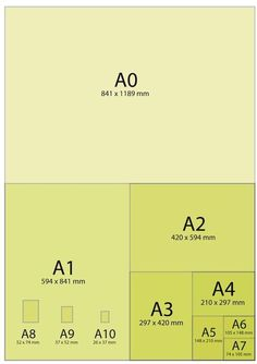 ISO A paper size chart to best understand while doing print setting in Autocad. Graphisches Design, Graphic Design Tutorials, Tool Design, Design Projects, Design Trends, Design Ideas, Cv Photoshop, Photoshop Design, Photoshop Keyboard