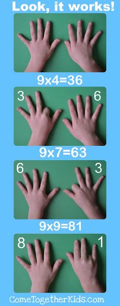 Come Together Kids: Cool 9 Times Tables Trick    Graham Tyner it's your trick!!