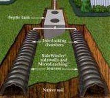Ohel Infiltrator Leaching Field Soakaway System