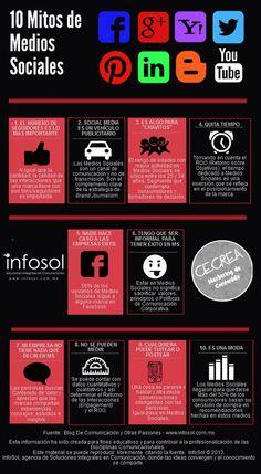 10 mitos sobre Redes Sociales #infografia #infographic #socialmedia  (pineado por @PabloCoraje)