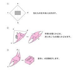 How to wrapping by furoshiki ( OTSUKAI DUSTUMI )
