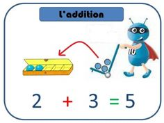 affiches opérations CP Math Strategies, Math Addition, Teaching Math, Childhood, Classroom, Letters, Motifs, Voici, Image