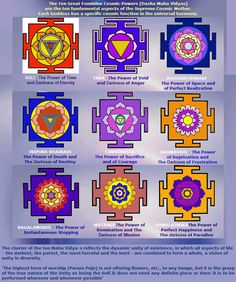 Tantra and Vastu Consultant in kolkata Kali Yantra, Yantra Yoga, Hindu Symbols, Sacred Geometry Symbols, Vedic Mantras, Hindu Mantras, Tibetan Mandala, Tantra Art, Les Chakras