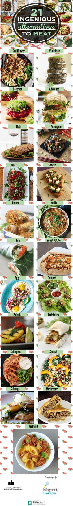 21 Alternatives to Meat. Check the Recipes on Original article. 21 Meat Substitutes on a Vegan or Vegetarian Diet.