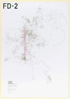 "Poster, ""FD-2: Flocking Diplomats New York: Individual Frequency Traces, 1999"", Designed January 2008"