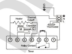 79 Best Mulugeta images in 2016 | Control system, News south africa Hand Dryer Wiring Diagram on amana dryer diagram, 4 wire dryer connection diagram, whirlpool gas dryer diagram, electric dryer connection diagram, dryer electrical diagrams, dryer fuse diagram, gas clothes dryer diagram, dryer schematic, hotpoint dryer diagram, ge dryer diagram, general electric dryer diagram, maytag dryer belt diagram, gibson dryer diagram, dryer repair diagram, whirlpool electric dryer thermostat diagram, crosley dryer diagram, whirlpool dryer wire diagram, kenmore dryer diagram, duet dryer diagram, dryer cord diagram,