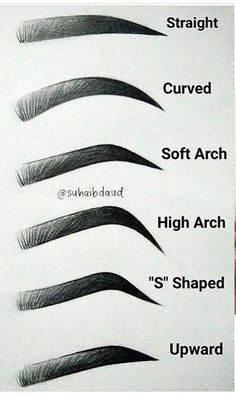 The Best Eyebrows | Well Shaped Eyebrows | Threading Locations 20190110 #20190110 #eyebrows #locations #shaped #threading