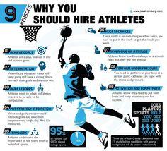 Faire du sport vous aide t-il à obtenir un emploi ? Voici les raisons qui font d'un sportif un candidat idéal