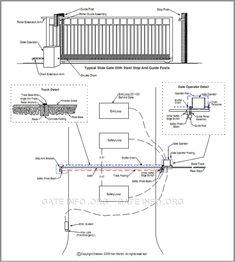 aleko ac1400 sliding gate opener sliding gate sliding gate rh pinterest com Simple Wiring Diagrams Basic Electrical Wiring Diagrams