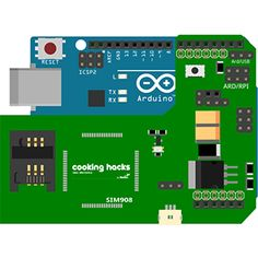 Geolocation Tracker (GPRS + GPS) with SIM908 over Arduino and Raspberry Pi