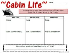Titanic Activity Worksheets | Day 3: We discussed the sinking of the Titanic and the rescue of the ...