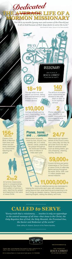 Infographic about LDS Missionaries