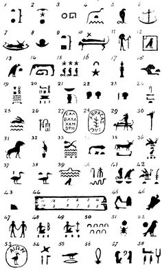 Ancient egypt hieroglyphics ancient egyptian alphabet the egyptians had a distinctive image based alphabet known as hieroglyphics and every letter thecheapjerseys Gallery