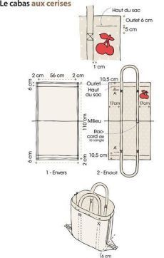 Простые в пошиве и удобные сумки. Идеи и выкройки. » Сделай Сама. Шитье. Вязание. Рукоделие Bag Patterns To Sew, Tote Pattern, Sewing Hacks, Sewing Tutorials, Sewing Tips, Sewing Projects, Diy Tote Bag, Fabric Bags, Linen Fabric