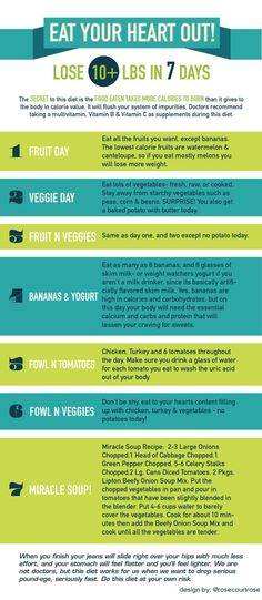 Infographic Eat Your Heart Out! Lose 10+ Lbs In 7 Days | Infographics Creator