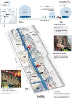 Detalles del atentado que han provocado tres muertos y decenas de heridos durante el maratón multitudinario de Boston. #infographic #infografia