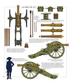 L'artillerie système Gribeauval 1786-1815