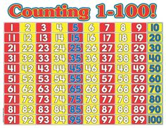 counting to 100 chart | Homeschooling Kindergarten ~ House Unseen. Life Unscripted.