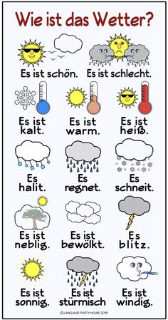 German Weather Posters and Printables by Language Party House TpT Wetter German Grammar, German Words, German Language Learning, Language Study, Foreign Language, German Resources, Study German, Deutsch Language, Germany Language