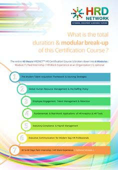 HR Certification Course Brochure Pg - (5)  Download the full 3.5 MB PDF File here: www.hrdnet.in/HRDNET80.pdf