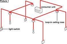 A basic explanation of loop-in and radial (junction box) lighting installations Electrical Panel Wiring, Ac Wiring, Electrical Layout, Electrical Plan, House Wiring, Electrical Installation, 3 Way Switch Wiring, Wire Switch, Domestic Wiring
