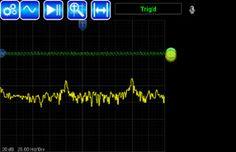 ar-oscilloscope.com|Wireless Oscilloscope| Bluetooth Bluetooth