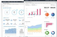 GoodData offers operational dashboards, metrics and performance reports, data storage, analytics, and collaboration tools in a single platform. The company focuses on user experience, so all the tricky, technical elements of big data are comprehensible to people outside of IT teams.