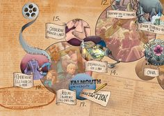 Family Tree - Professions on Behance