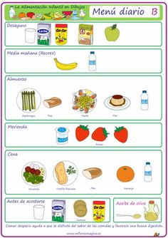 Nutrition Shakes Near Me Why Learn Spanish, Spanish Food, Spanish 1, Spanish Teaching Resources, Spanish Activities, Spanish Lessons, English Lessons, Food Vocabulary, Spanish Vocabulary