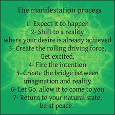 Manifestation Process / Repinned by http://Abundance4Me.com