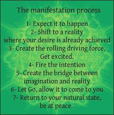 Manifestation Process / Repinned by http://Abundance4Me.com