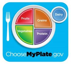 Lesson plan and classroom activities- MyPlate