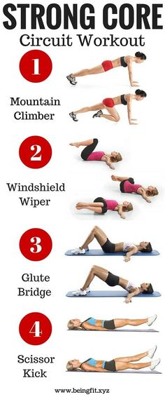 Strong Core Circuit Workout That Burns