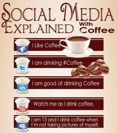 """""""Social Media explained through coffee! Find out what we can do for your small biz! Link in bio. Business Marketing, Internet Marketing, Online Marketing, Online Business, Digital Marketing, Social Media Humor, Social Media Tips, Social Media Marketing, Social Media Explained"""