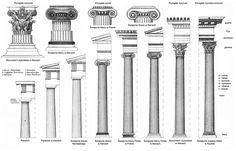 PORZĄDKI ARCHITEKTONICZNE W STAROŻYTNEJ GRECJI