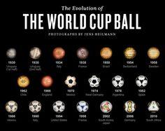 Estos son los balones de todos los mundiales!!! de fútbol...