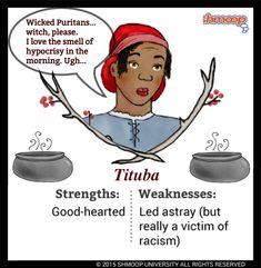 Tituba in The Crucible
