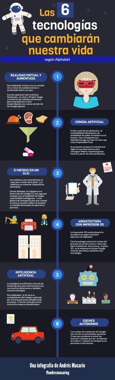 6 tecnologias que cambiaran nuestra vida #infografia
