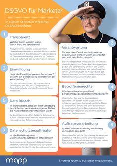 Infografik: 7 Schritte zur DSGVO-Umsetzung Buisness, Stock Market, Good To Know, Online Marketing, Online Business, How To Start A Blog, Wordpress, Photoshop, Social Media