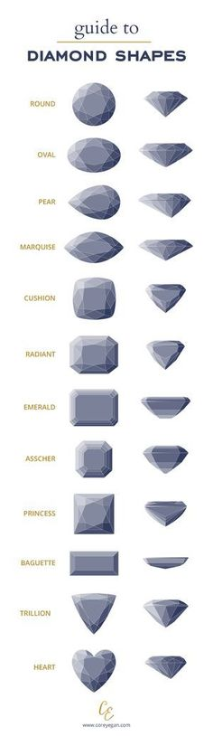 diamond color and clarity chart - I can never remember good to - sample diamond chart