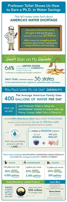EPA WaterSense makes cents