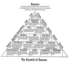 17 Best Pyramid Of Success Images In 2018 Pyramid Of Success