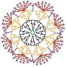 Bildergebnis für mandalas tejidos al crochet patrones Crochet Mandala Pattern, Crochet Flower Patterns, Crochet Diagram, Crochet Chart, Thread Crochet, Crochet Designs, Crochet Flowers, Crochet Stitches, Crochet Potholders